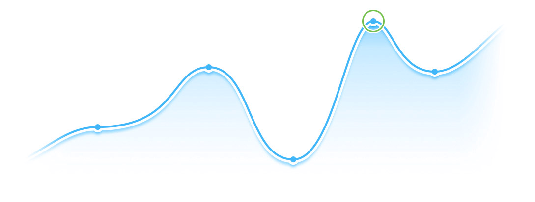 Analytics Statistik