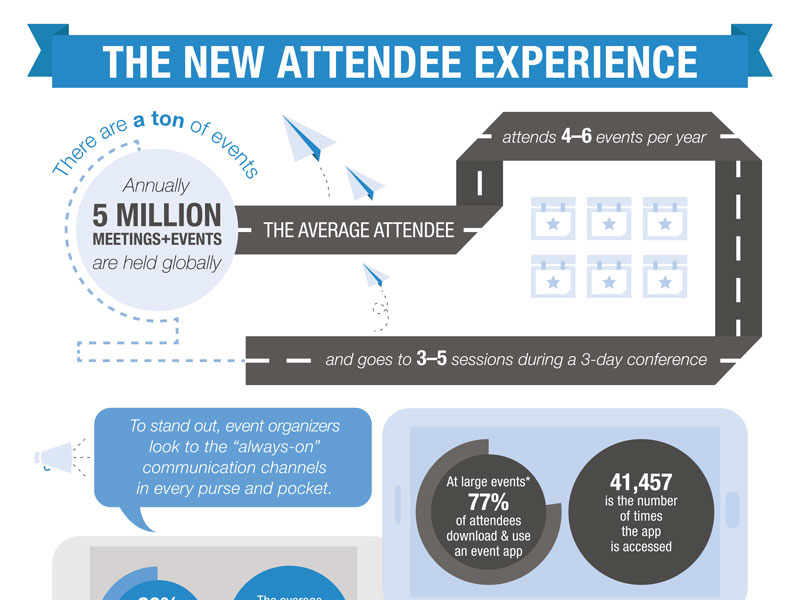 thumb_QM_Partners_Infographic-The-New-Attendee-Experience