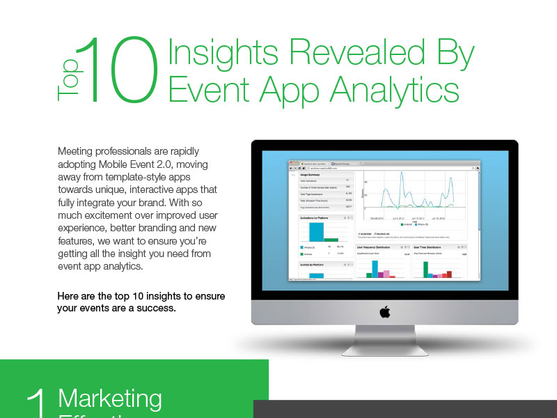 thumb_QM_Partners_Top-10-Insights-Revealed-by-Event-App-Analytics
