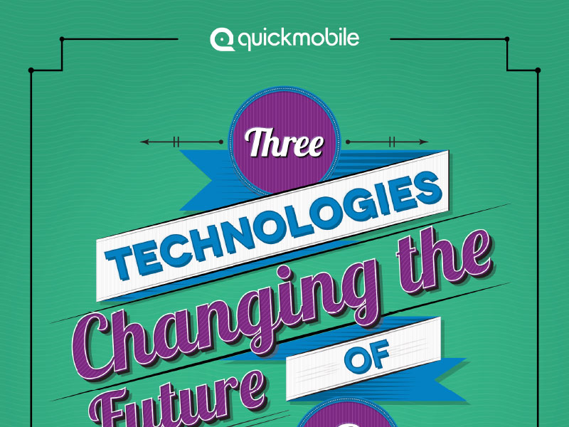 thumb_QuickMobile_AppStract_ThreeTechnologiesChangingTheFuture